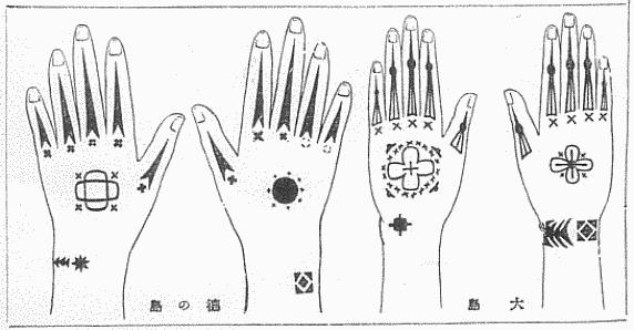 Desenhos nas mãos